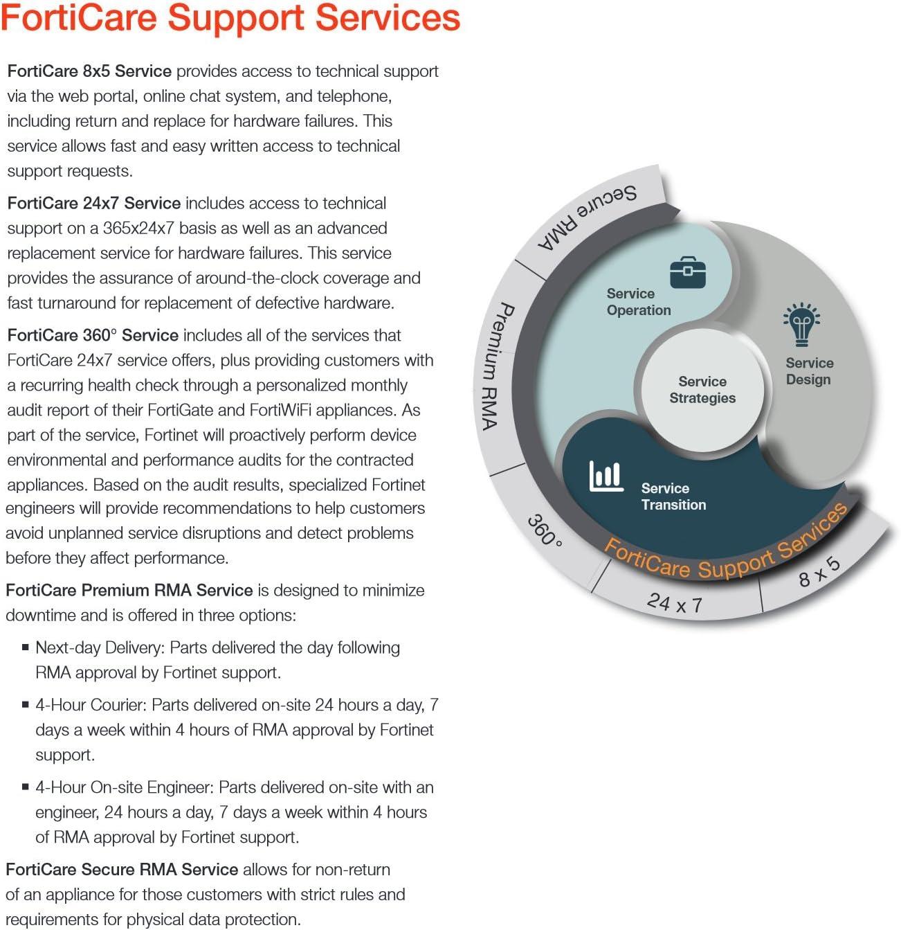 Fortinet FortiVoice Enterprise-20E4 License 1 YR 24x7 FortiCare FC-10-FVE21-247-02-12