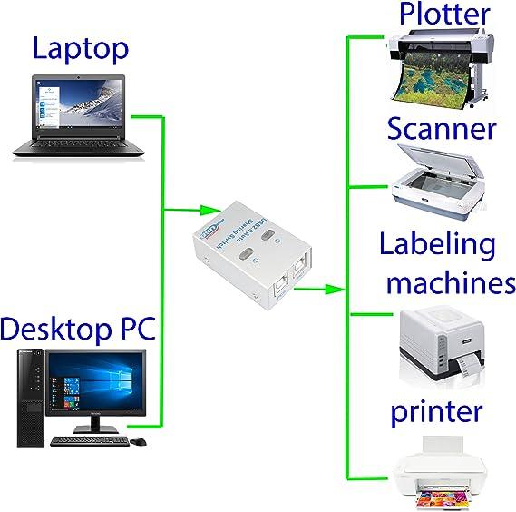 NC XQIN - Conmutador USB para Impresora (2 entradas y 1 Adaptador ...