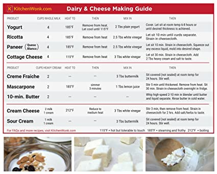 amazon com cheese making yogurt making guide magnet simple rh amazon com Milk Types of Cheese Used and Make Chart Cheese List by Name