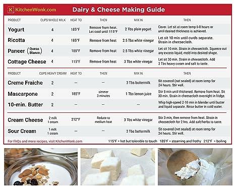 Hacer queso y yogur Making guía imán para nevera   hacer yogur ...