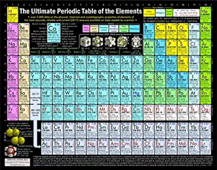 Amazon professional periodic table of elements chart 2018 professional periodic table of elements chart 2018 standard edition best gift for science chemistry urtaz Choice Image