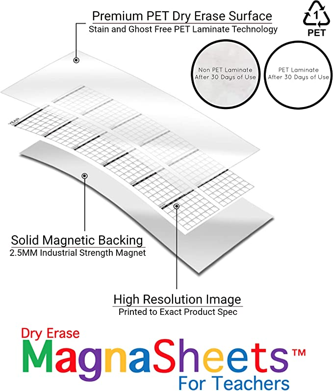 2 Set of TWO MagnaSheets for Teachers Dry Erase Magnetic Handwriting Paper