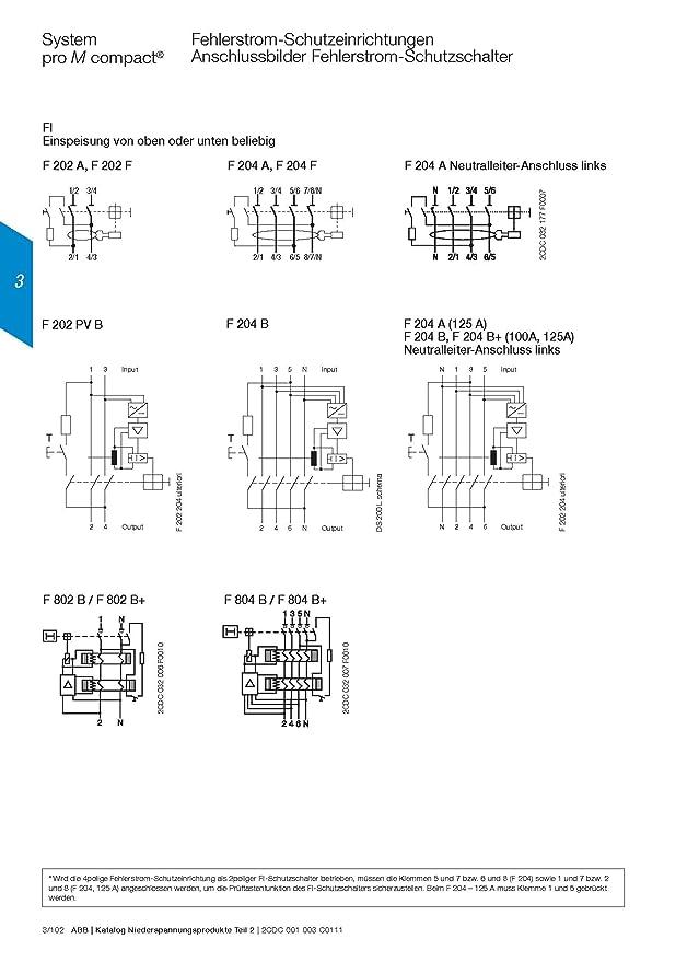 ABB Stotz S&J FI-Schutzschalter F202F-25: Amazon.de: Elektronik on