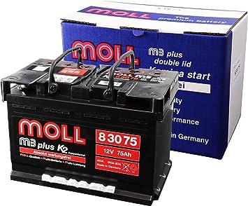 Moll M3 Plus K2 Doble Tapa 83075 75 Ah (660 a Kà € lteprã Œ ...