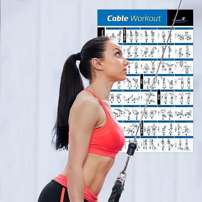 Amazon.com: Póster de ejercicio de cable laminado, 20.0 x ...