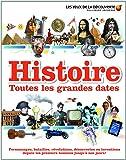 Histoire:toutes les grandes dates: Depuis les premiers hommes jusqu'à nos jours!