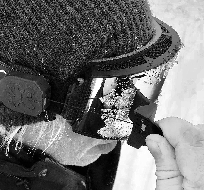 SYT Goggle Tool