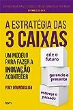 A Estratégia das 3 Caixas: Um Modelo Para Fazer a Inovação Acontecer