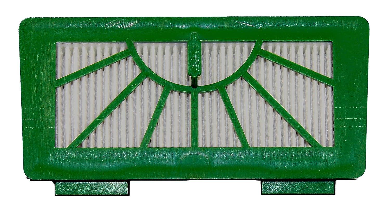 Canalizado de y filtro de protección del motor para Vorwerk Robot ...