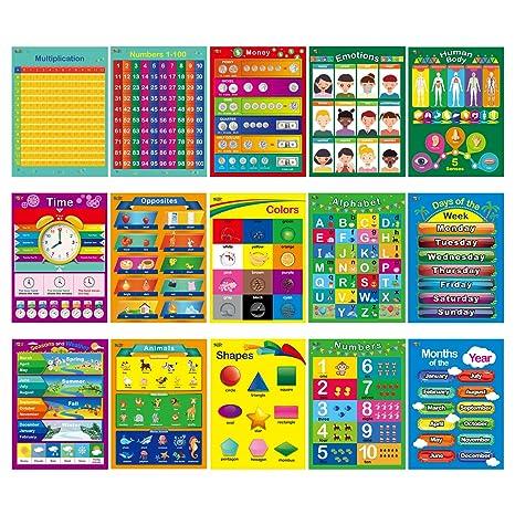 Amazon 15 Laminated Educational Posters Alphabet Shapes