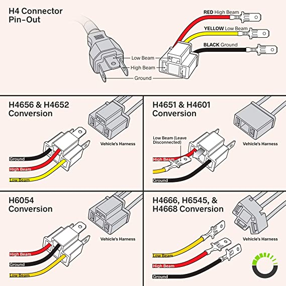 ONLINE LED STORE 2pc H4 (9003/HB2) Headlight Socket Converter Kit [for  H4652, H4656, H4666, H6545] [Plug and Play] Head Light Wiring Harness  Connector
