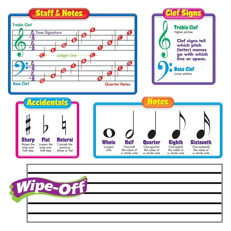 Amazon Music Symbols Wipe Off Bulletin Board Set Muisc