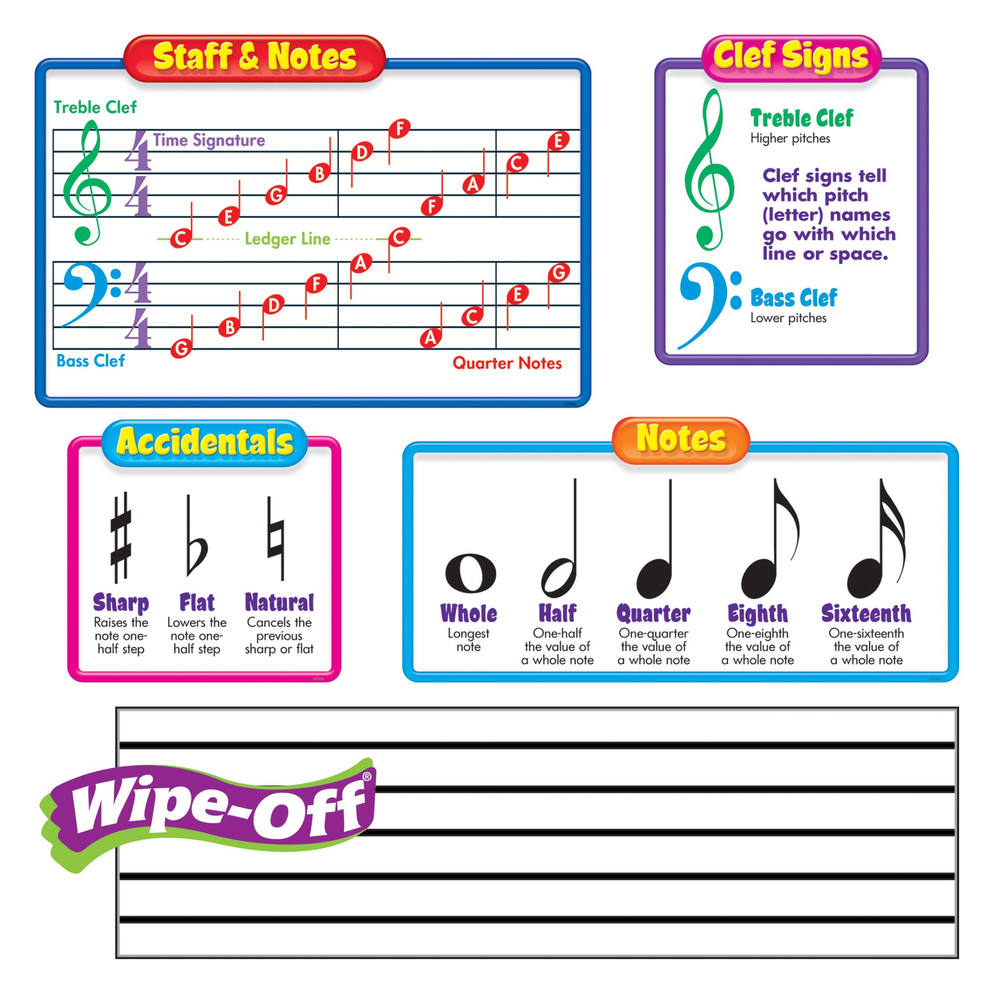 Music Symbols–Wipe-Off® Bulletin Board Set
