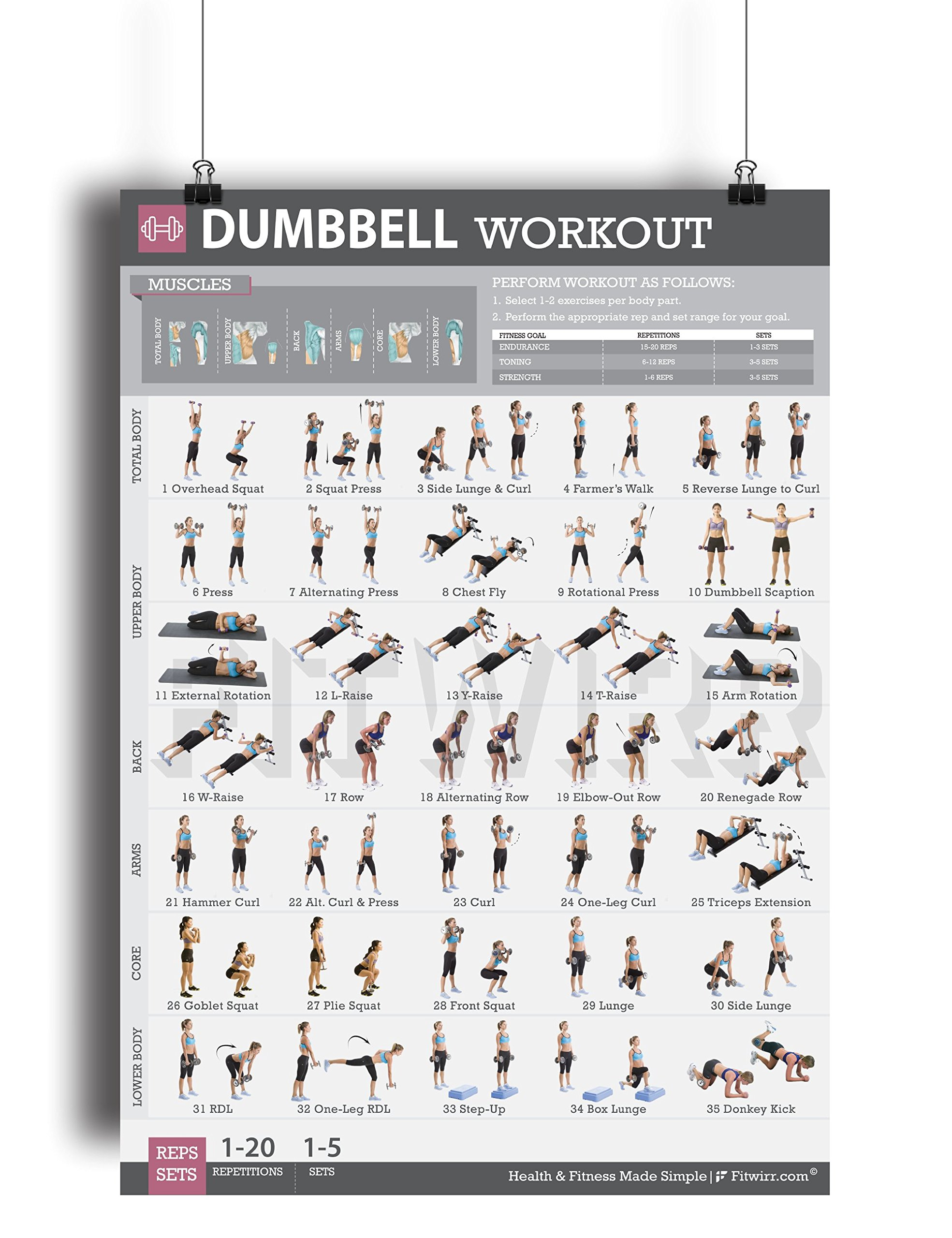 Tone & Tighten Home/Gym Posters Set of 5 Exercise Charts 19