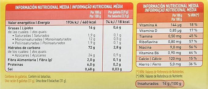 Tosta Rica - Galletas Mini Tosta Rica go 240 g - [pack de 5]: Amazon.es: Alimentación y bebidas