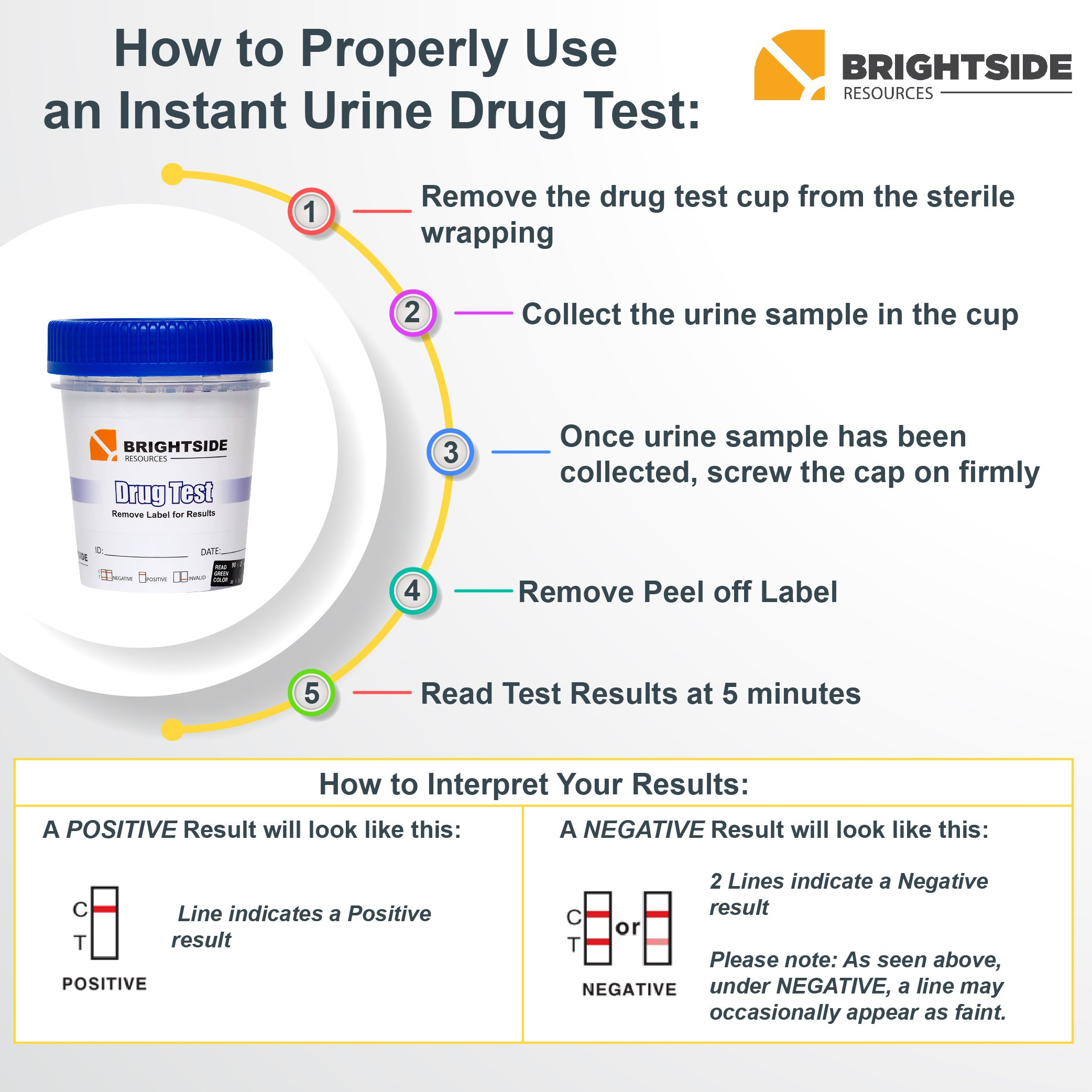 Brightside Resources 12 Panel Instant Urine Drug Test - Pack of 5 - for at Home & Medical Use - Accurate & Easy to Understand - THC, COC, OPI, OXY, Bar, TCA, MET, BZO, AMP, MDMA, BUP, Methadone by Brightside Resources (Image #5)
