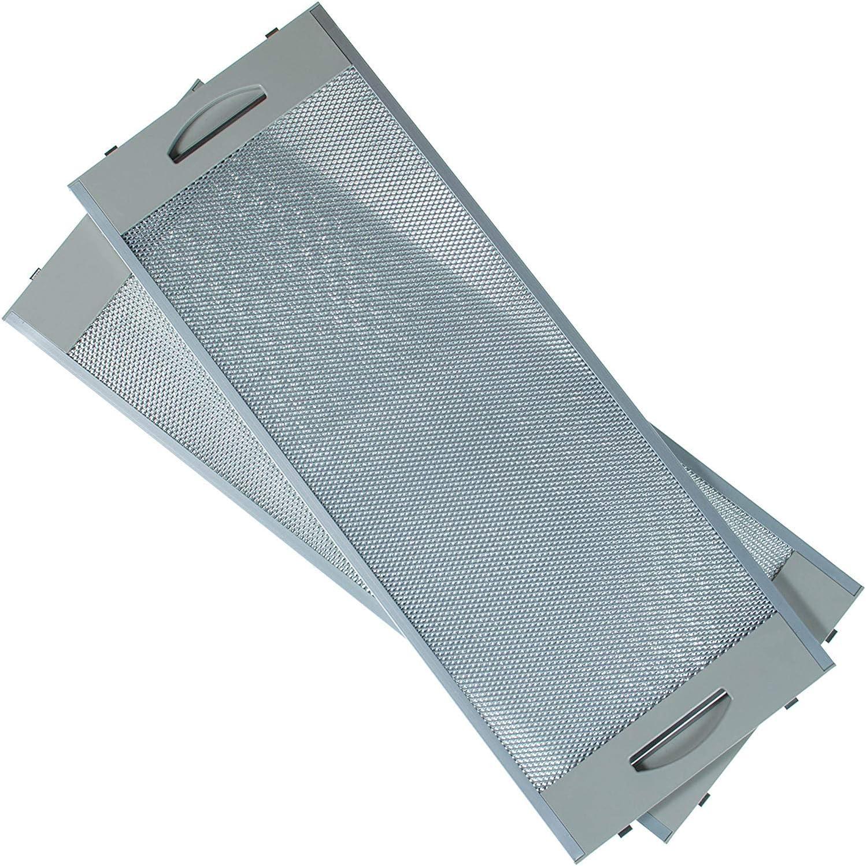MIRTUX Filtro Metálico Campana Teka (Incluye 2 Unidades). Medida: 19 X 50 cms. Válida para Diferentes Modelos de Campana: CNL2000, CNL1000… (Ver compatibiidades en descripción).