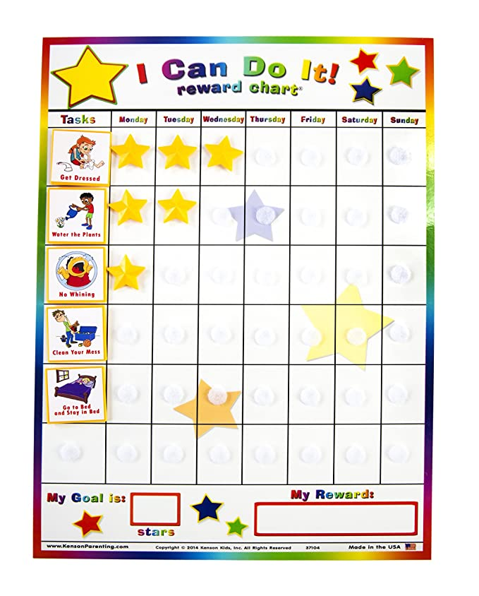 "Amazon.com: Kenson Kids ""I Can Do It"" Cuadro de ..."