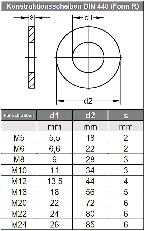 Unterlegscheiben M12 DIN 440 Form R Edelstahl A2 20 St/ück V2A Holzkonstruktionsscheiben Holzbauscheiben Beilagscheiben U-Scheiben