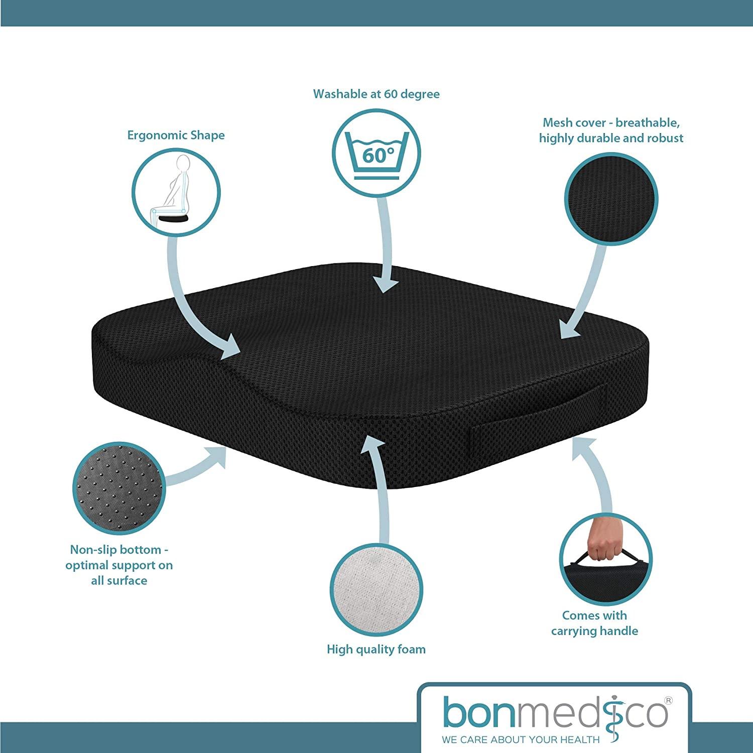 Amazon.com: Bonmedico Comfort - Cojín, S: Health & Personal Care