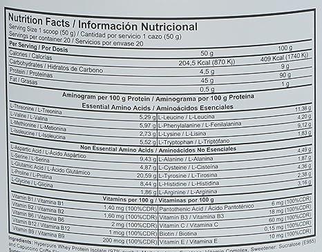 Beverly Nutrition 100% ISO Whey Proteína Aislada Sabor Café ...