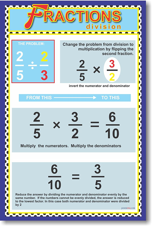 Amazon: Math: Dividing Fractions Classroom Poster: Office Products Amazon:  Math: Dividing