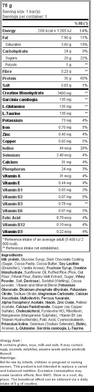 Bodyraise Pro.CGT Protein Bar 75g - Suplemento de Chocolate - Fórmula con Proteínas, Aminoácidos y Vitaminas - Potencia el Crecimiento Muscular, ...