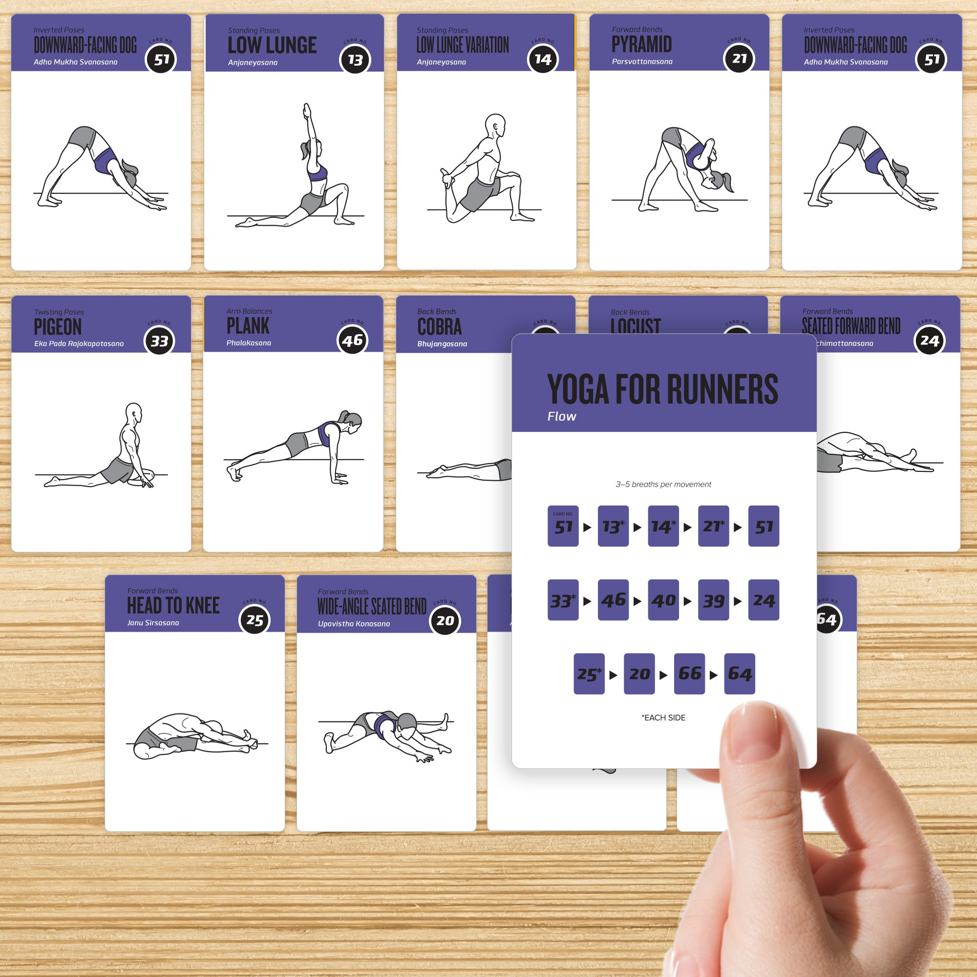 Yoga Poses And English Names YOGA CARDS POSE SEQUENCE FLOW