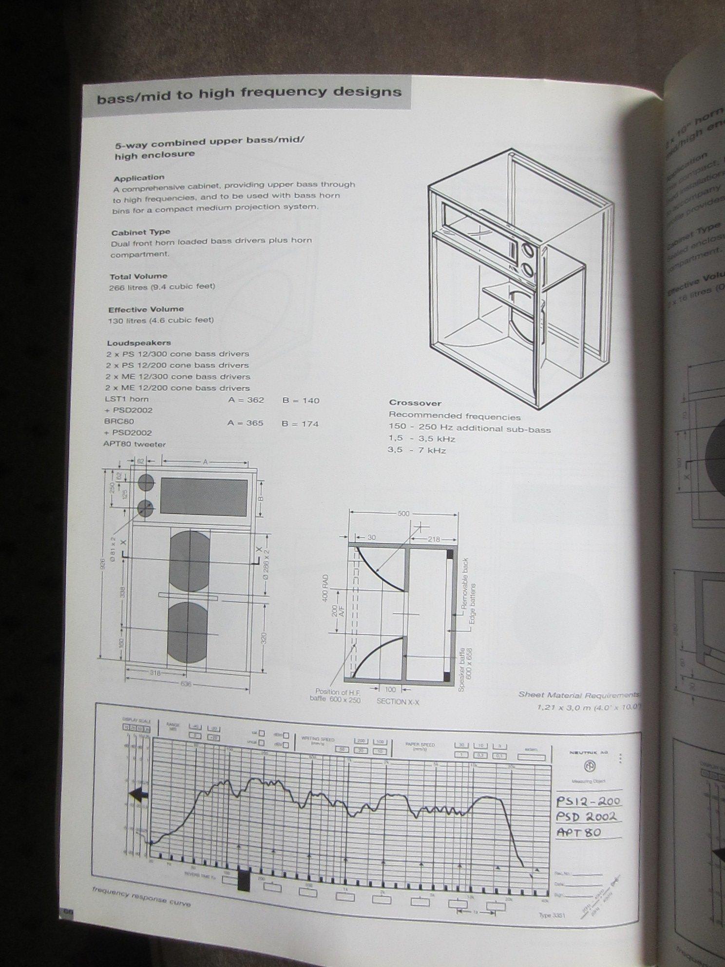 Eminence High Power Loudspeaker Enclosure Design And Construction Adam Hall 9780951825204 Amazon Com Books