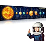 Solar System Poster Science Banner Large Educational Kids Outer Space Banner Poster Background Classroom Planetary Poster for