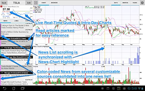 Real Time Quotes Stunning Amazon StockSpy HD Real Time Stock Quotes Watchlists