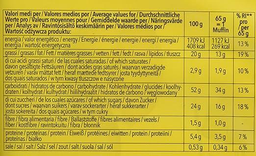 Dr. Schar Muffin Magdalenas - Paquete de 4 x 65 gr - Total: 260 gr: Amazon.es: Amazon Pantry