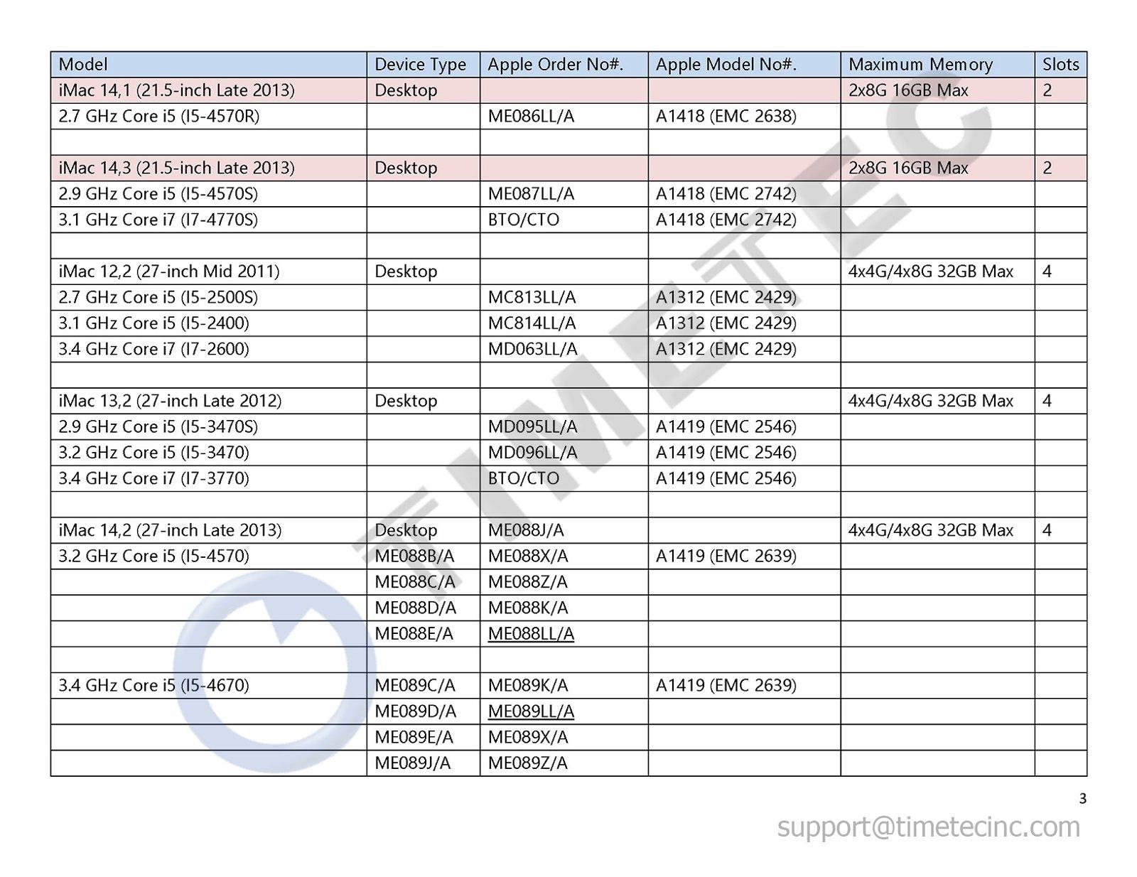 Timetec Hynix IC Apple 16GB Kit (2x8GB) DDR3L 1600MHz PC3L-12800 SODIMM Memory upgrade For MacBook Pro13-inch/15-inch Mid 2012, iMac 21.5-inch Late 2012/ Early/Late 2013(16GB Kit (2x8GB)) by Timetec (Image #4)
