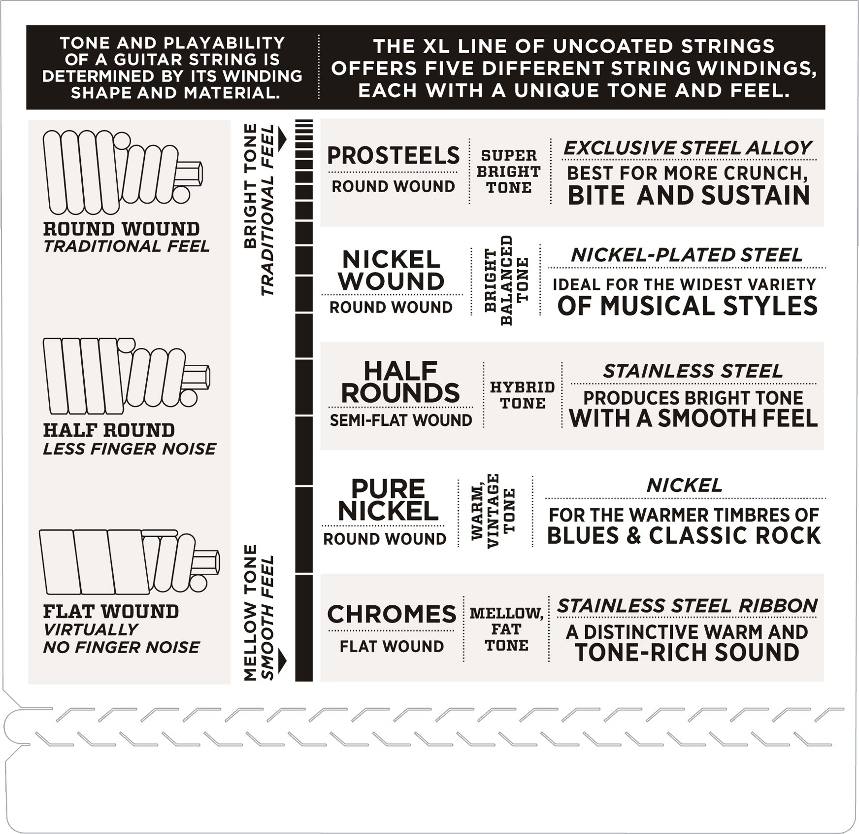 D'Addario EXL170 Nickel Wound Bass Guitar Strings, Light, 45-100, Long Scale by D'Addario Woodwinds (Image #4)