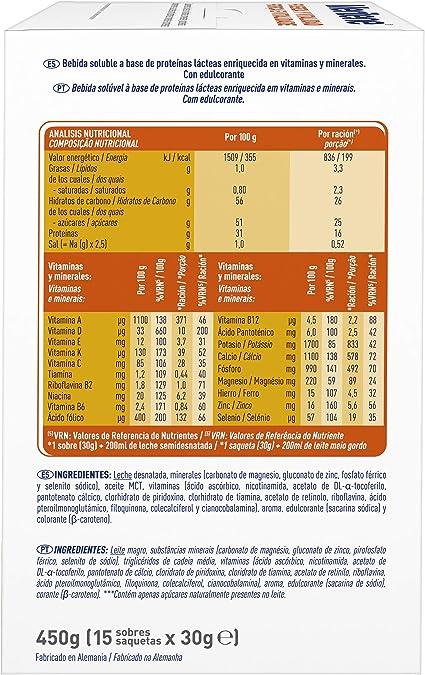 Meritene® FUERZA Y VITALIDAD - Suplementa tu nutrición y ...