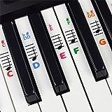 Sticker da Piano per Tasti – Trasparenti e Rimovibili con Ebook da Piano Gratuito
