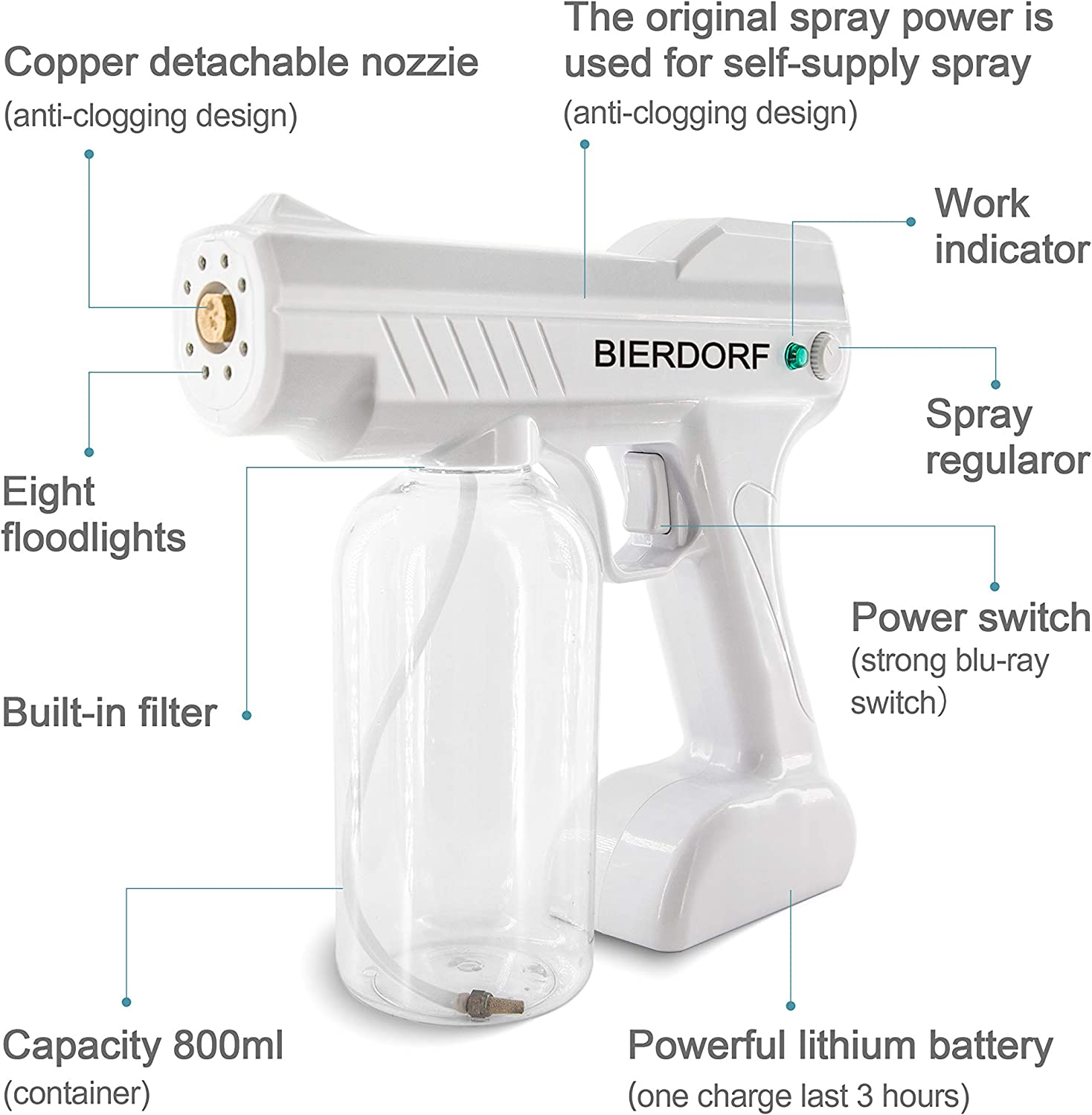 BIERDORF Nano Spray Fogger Sterilization Atomizer 800ml Cordless Charging Electric ULV Sprayer Portable Disinfection Fogger Wireless Handheld Steam Spray Disinfection Fog Tool