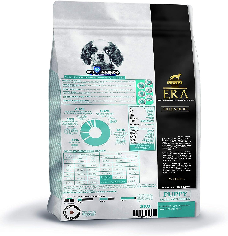 ERA Millennium - Cachorro para razas pequeñas, Pollo y Pavo, 2kg: Amazon.es: Productos para mascotas