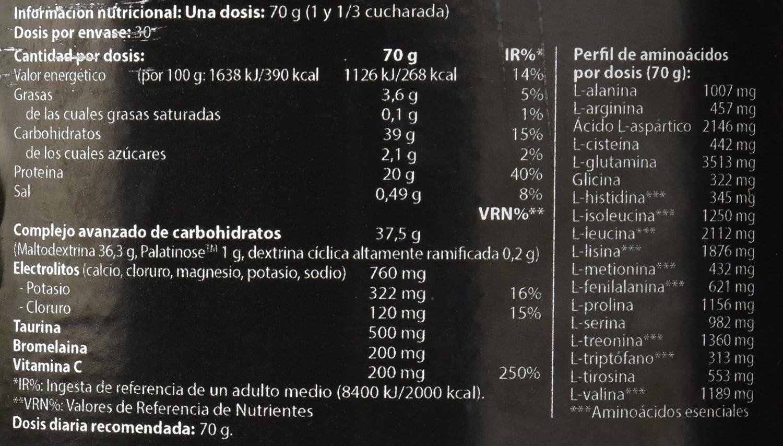 Scitec Complejo de Recuperación Post-Entrenamiento - 2100 gr