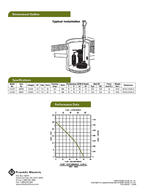 Little Giant 505701 55 Asp 115 Volt 2100 Gph Sump Pump Portable Franklin Motor Wiring Diagram Power Water Pumps