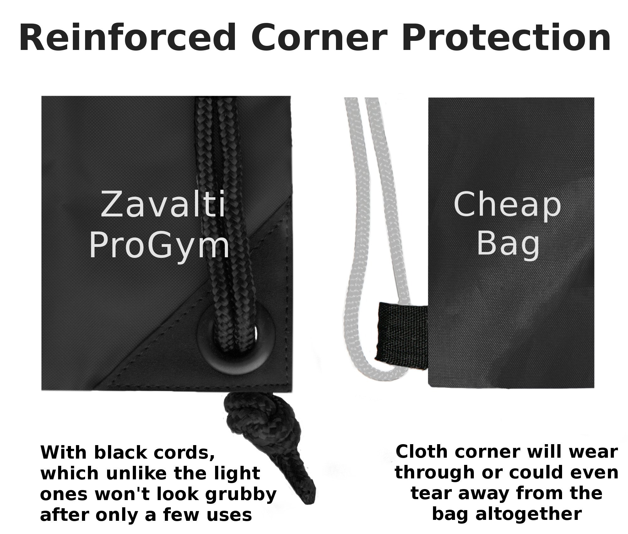 261097f2ad Very Strong Top Quality Drawstring Backpack Sackpack Gym bag for Adults  Children. Best School Kids PE Kit Bag with No Logo