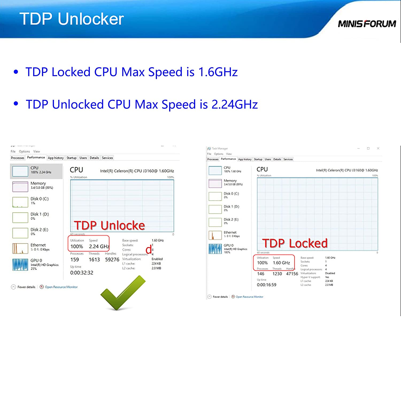 1000M LAN 2.4//5G WiFi BT4.2 GN31 Mini PC Intel Celeron J3160 Processor up to 2.24Ghz HDMI/&VGA Port Support Windows 10 Pro//Auto Power On//WOL Quad Core Mini Computer 4K 4GB RAM 128GB NVMe SSD