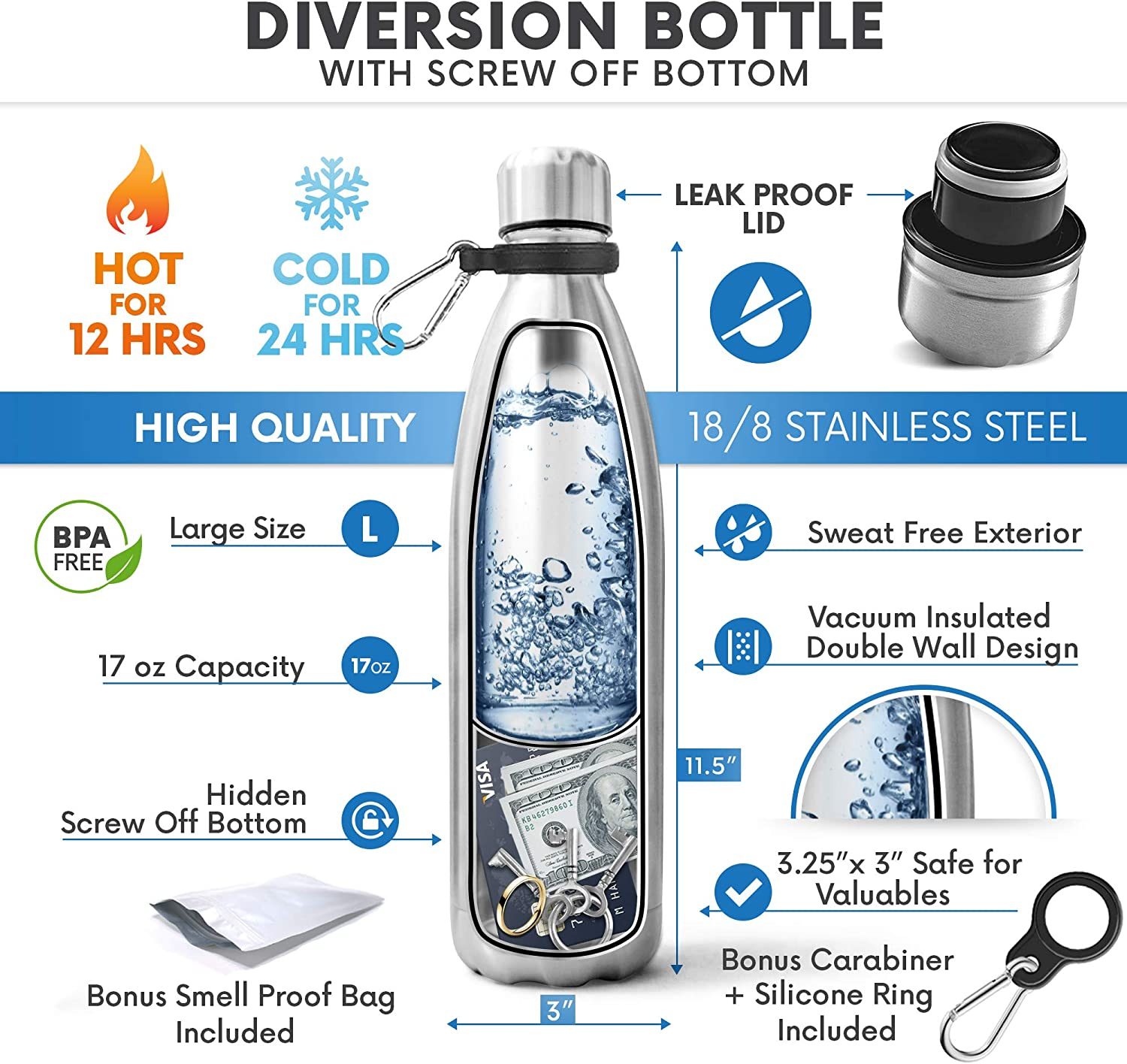 Stainless Steel Bottle Diversion Safe Store Small Valuables Dual Purpose Black