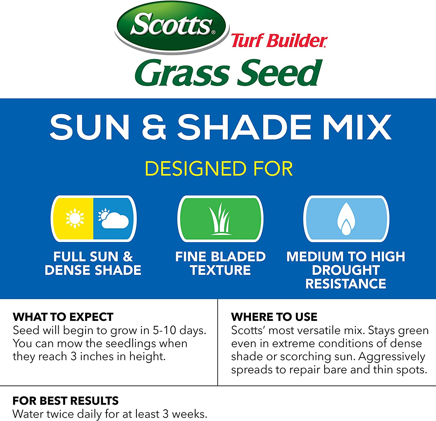 Scotts Turf Builder Grass Seed Sun and Shade Mix, 3 lb. - Grows in Extreme Conditions Including Full Sun and Dense Shade - Seeds up to 1, 200 sq. ft. : Grass Plants : Garden & Outdoor