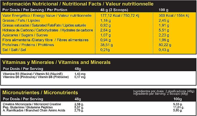 One Whey (2,268 Gr) 5 Lbs Milk Chocolate - Matriz de Proteínas con Velocidad de Absorción Intermedia