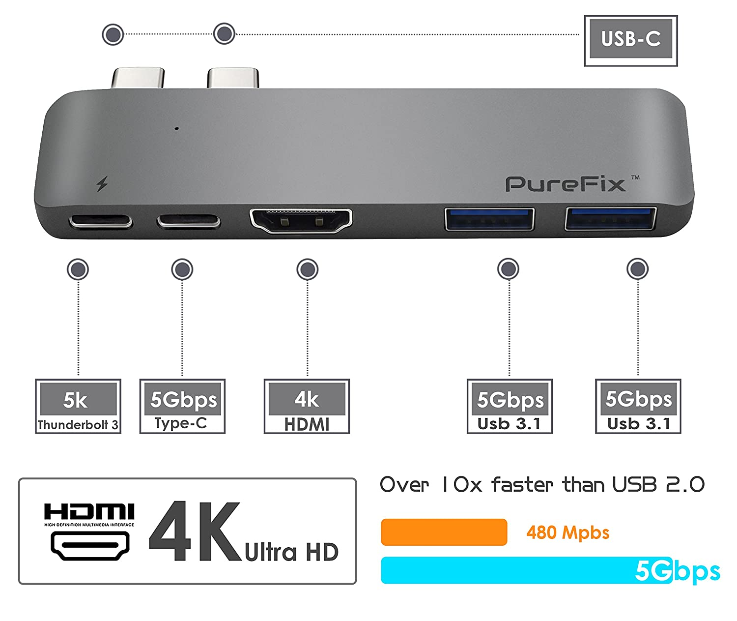 PureFix USB C Hub Pass-Through Charging Fastest 40Gb//s Type-C 5 in 1 Multi-Port Hub Adapter for MacBook Pro 13 // 15 with Thunderbolt 3 Space Grey 2 USB 3.1 Ports and 4K HDMI Out