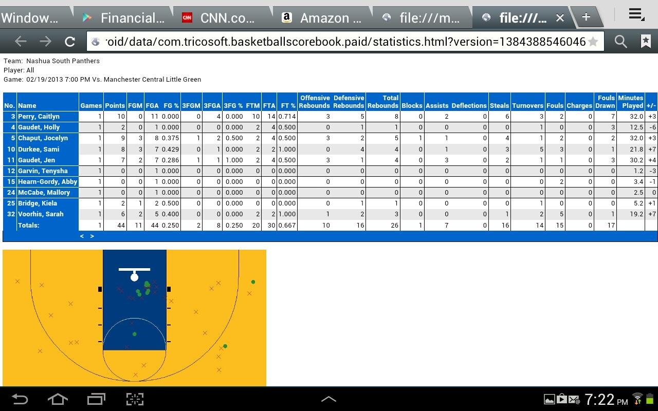 high school basketball scorebook pdf