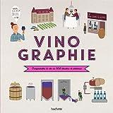 Vinographie: Comprendre le vin en un clin d'oeil
