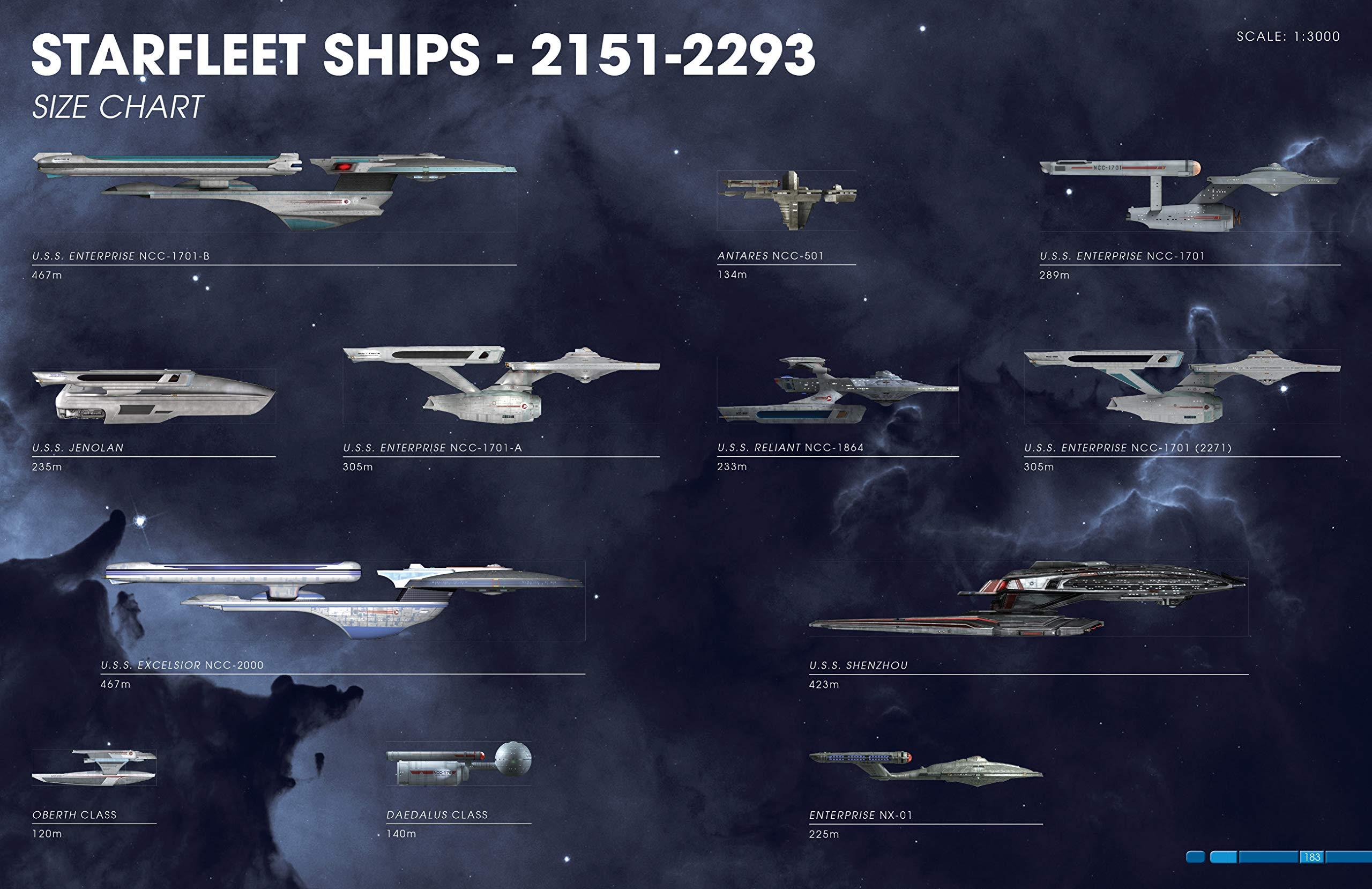 Star Trek Shipyards Star Trek Starships 2151 2293 The Encyclopedia