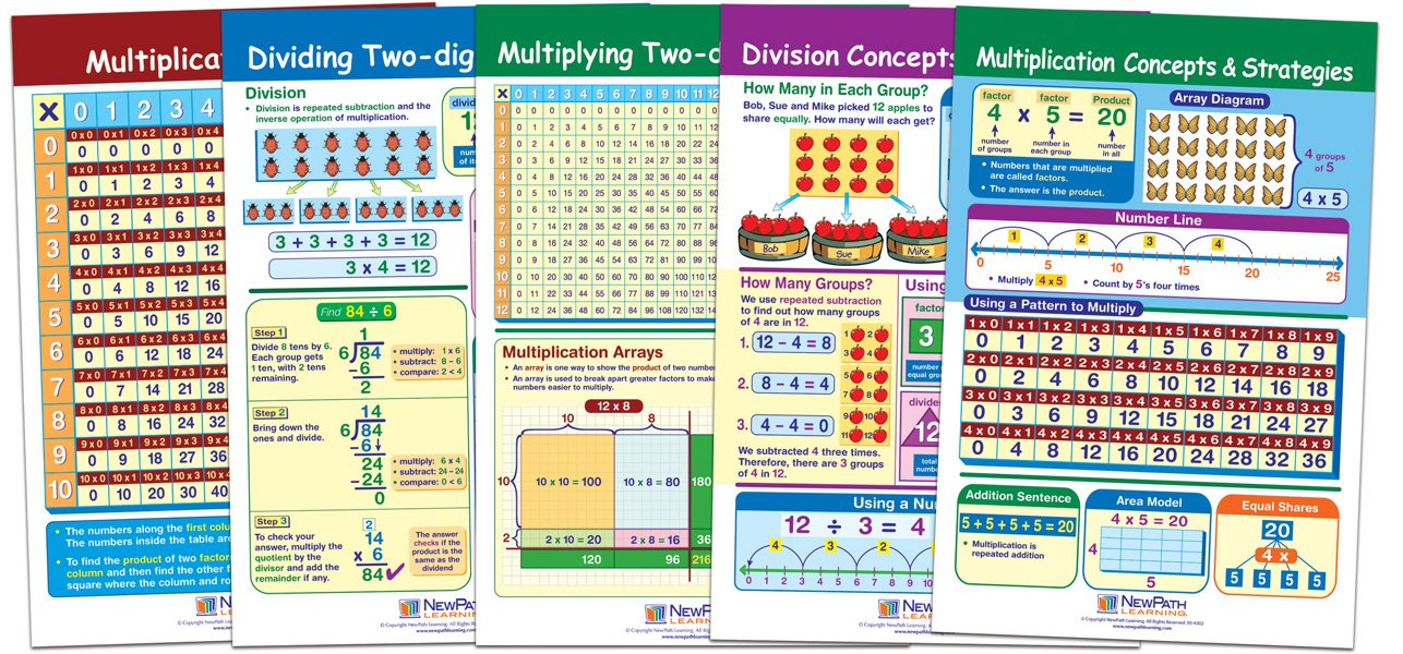 multiplication and division bulletin board